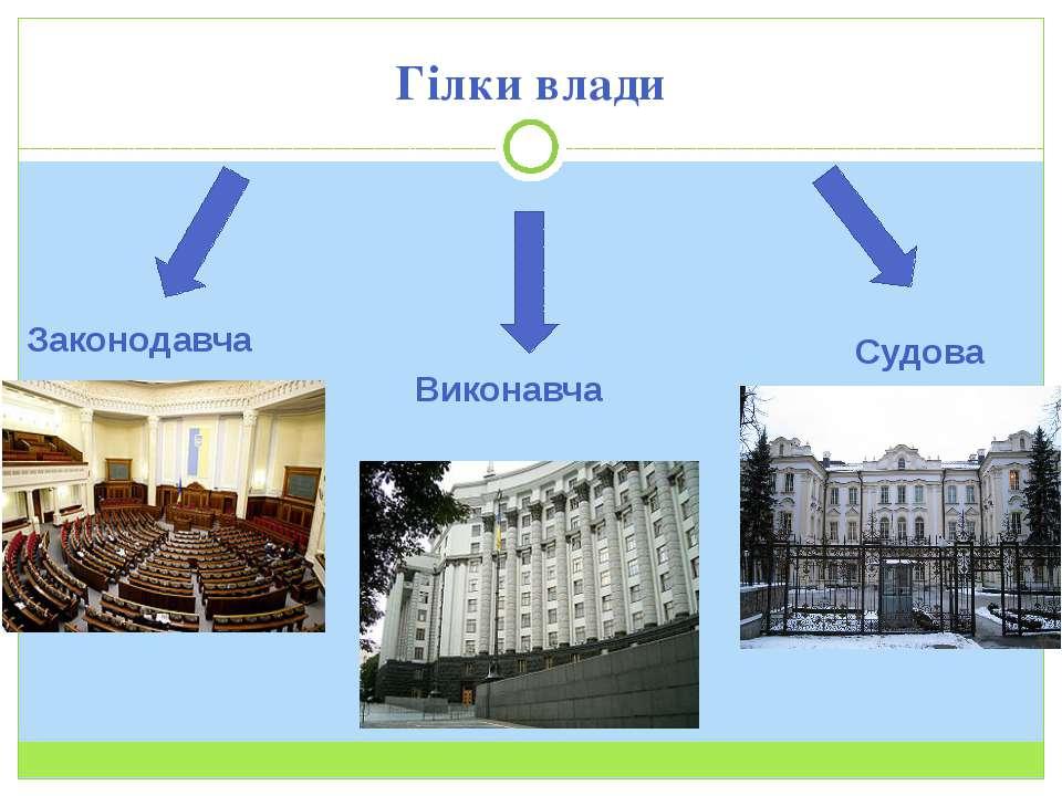Гілки влади Законодавча Виконавча Судова