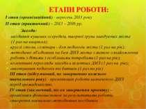 ЕТАПИ РОБОТИ: І етап (організаційний) - вересень 2013 року ІІ етап (практичн...