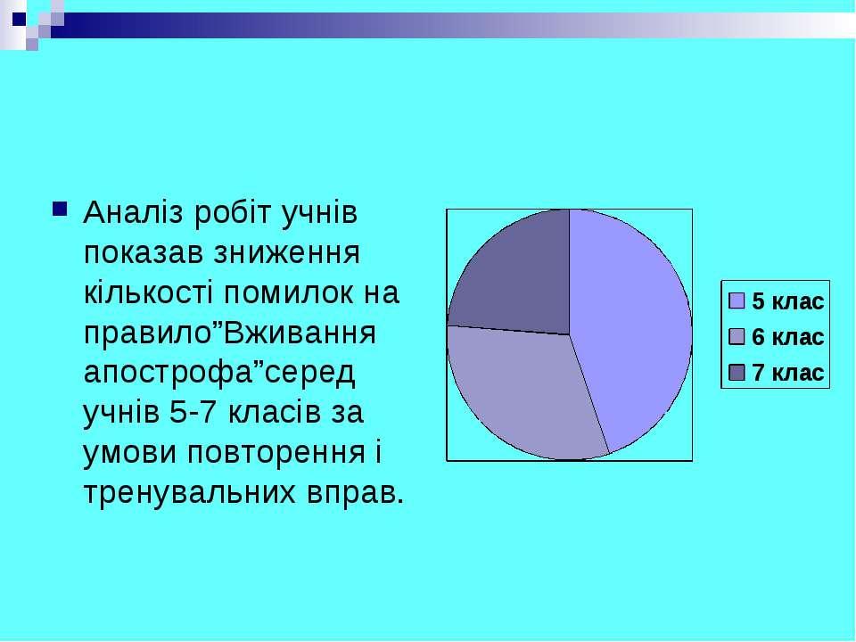 """Аналіз робіт учнів показав зниження кількості помилок на правило""""Вживання апо..."""
