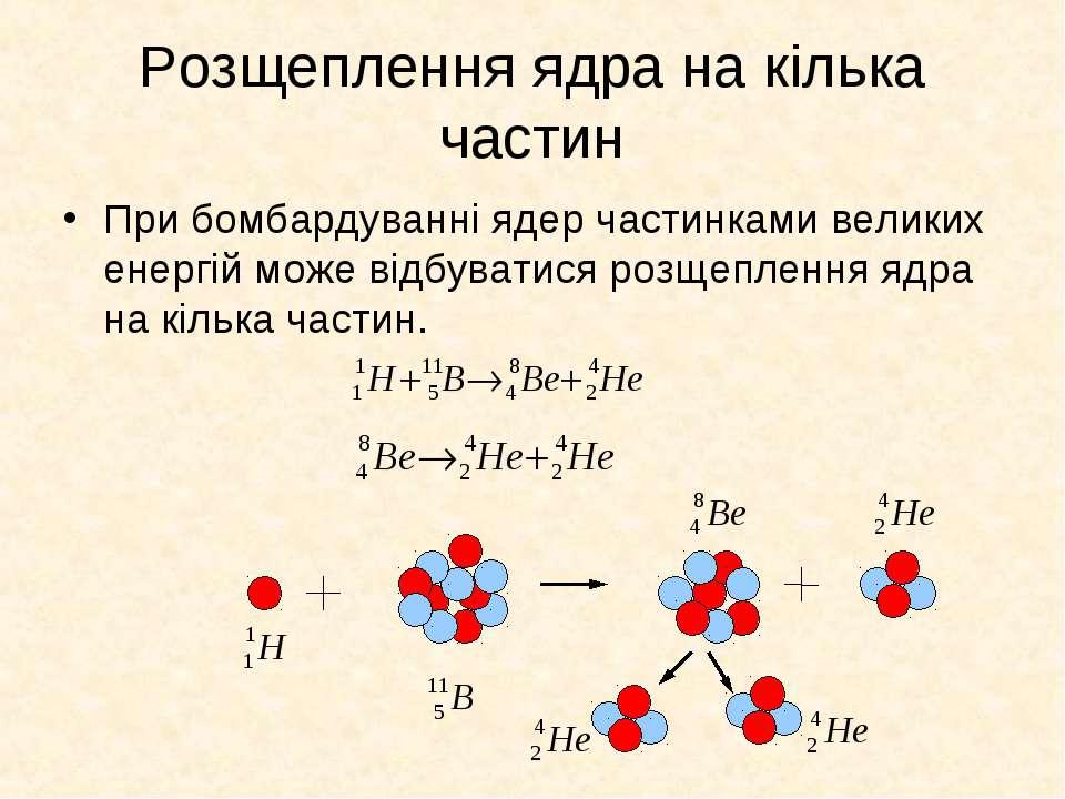Розщеплення ядра на кілька частин При бомбардуванні ядер частинками великих е...