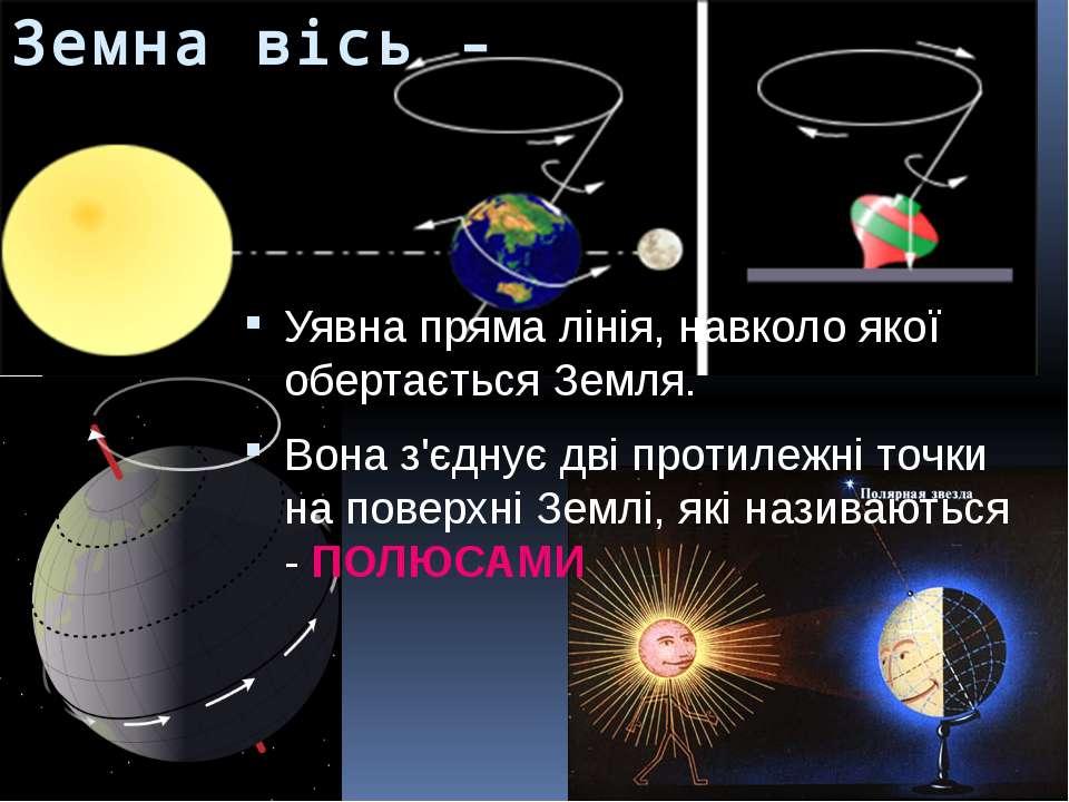 Земна вісь - Уявна пряма лінія, навколо якої обертається Земля. Вона з'єднує ...