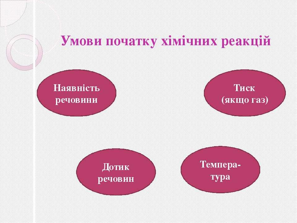 Умови початку хімічних реакцій Умови початку хімічних реакцій Наявність речов...