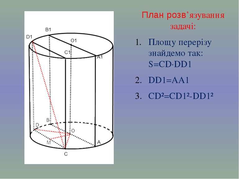 План розв'язування задачі: Площу перерізу знайдемо так: S=CD·DD1 DD1=AA1 CD²=...