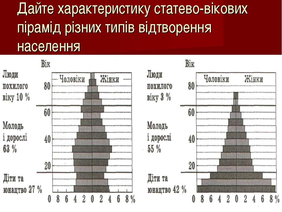 Дайте характеристику статево-вікових пірамід різних типів відтворення населення