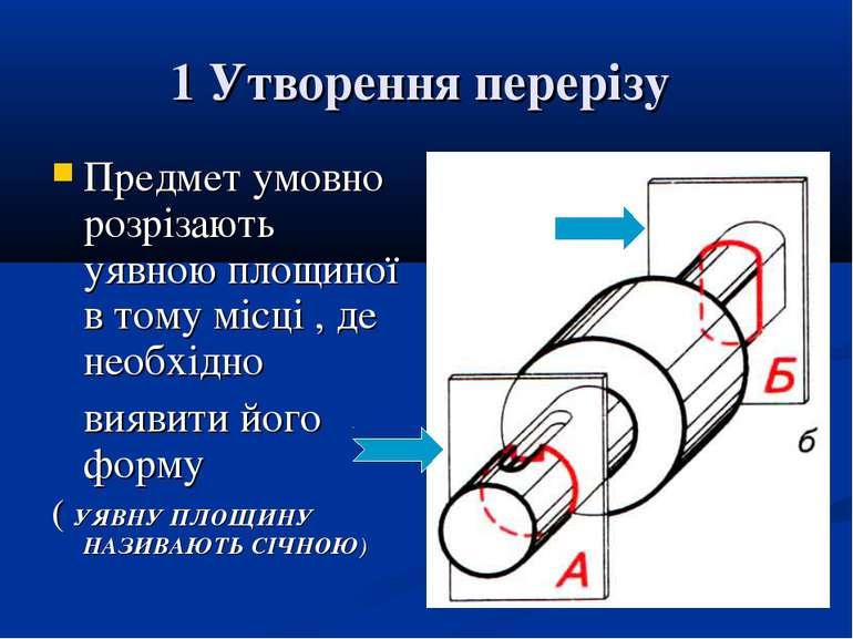 1 Утворення перерізу Предмет умовно розрізають уявною площиної в тому місці ,...