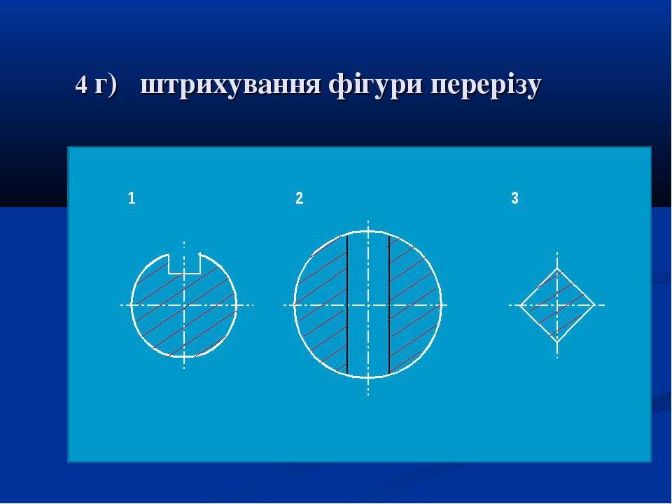 4 г) штрихування фігури перерізу 1 2 3