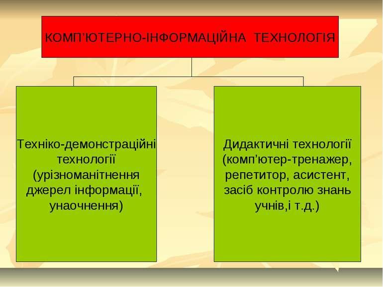 КОМП'ЮТЕРНО-ІНФОРМАЦІЙНА ТЕХНОЛОГІЯ Техніко-демонстраційні технології (урізно...