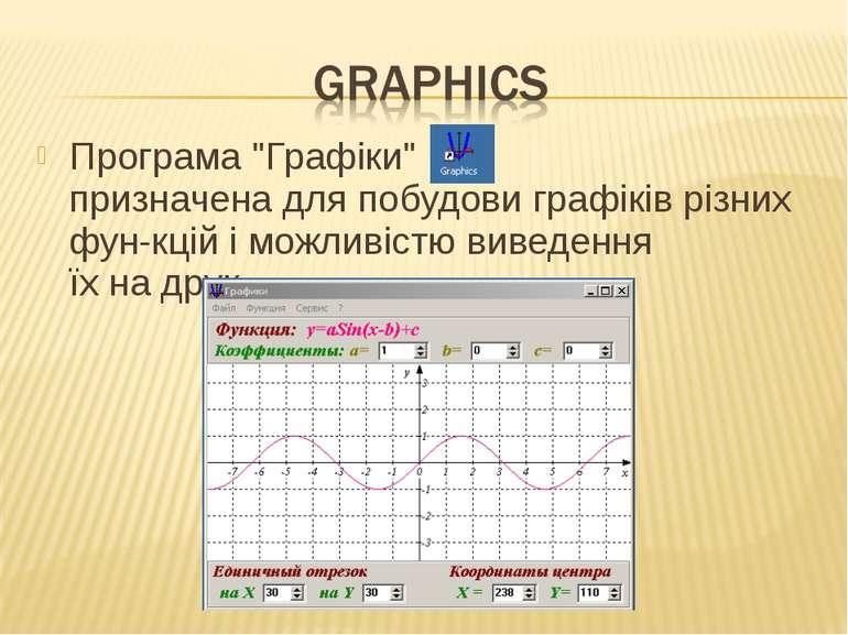 """Програма """"Графіки"""" призначенадляпобудовиграфіківрізнихфун-кцій і можливі..."""