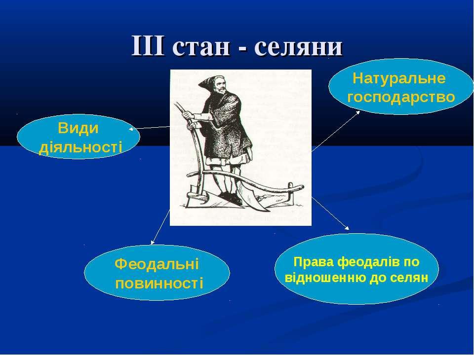 ІІІ стан - селяни Види діяльності Феодальні повинності Права феодалів по відн...