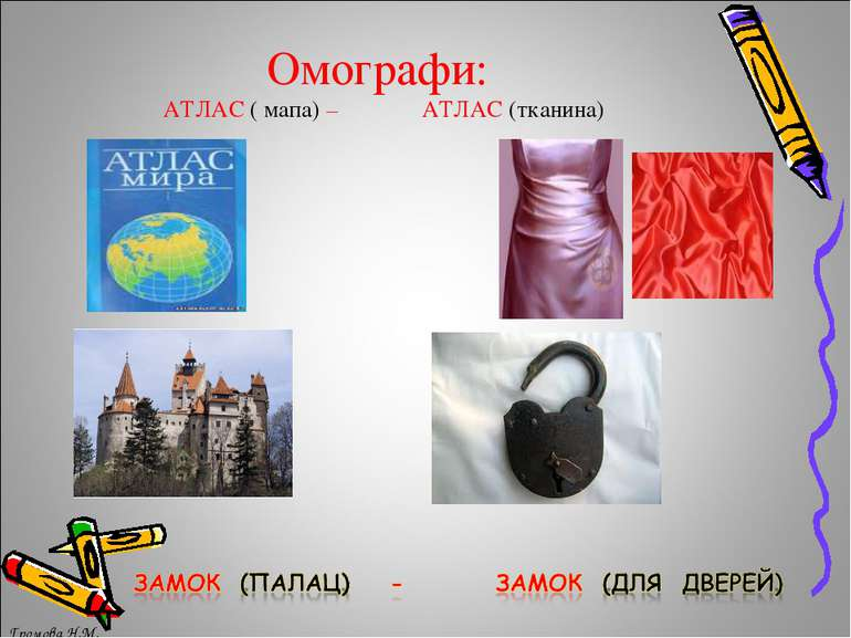 Омографи: АТЛАС ( мапа) – АТЛАС (тканина) Громова Н.М. Громова Н.М.
