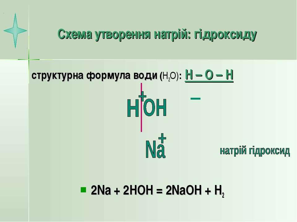 Схема утворення натрій: гідроксиду структурна формула води (Н2О): Н – О – Н 2...