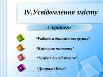 ІV.Усвідомлення змісту Стратегії