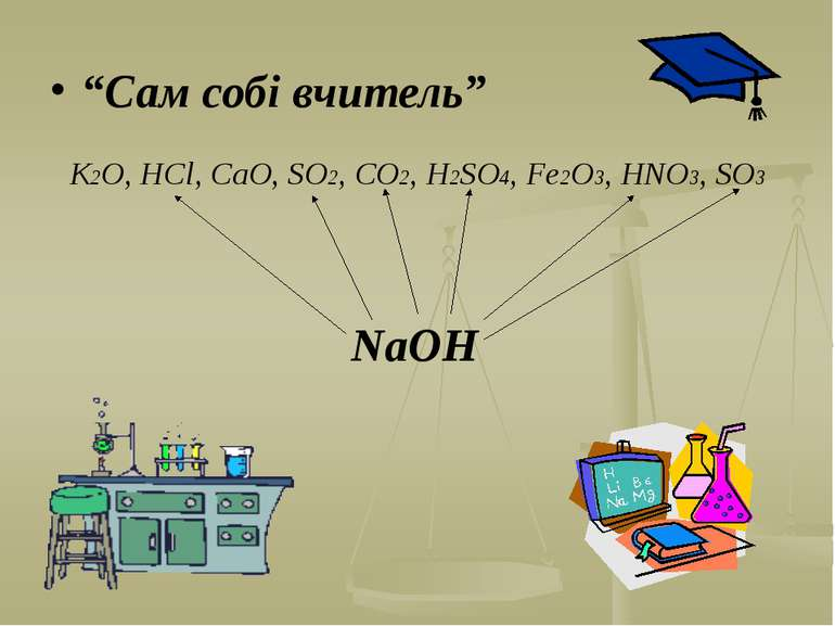 "K2O, HCl, CaO, SO2, CO2, H2SO4, Fe2O3, HNO3, SO3 ""Сам собі вчитель"" NaOH"