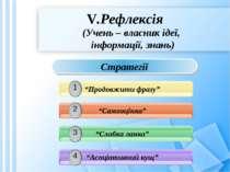 V.Рефлексія (Учень – власник ідеї, інформації, знань) Стратегії