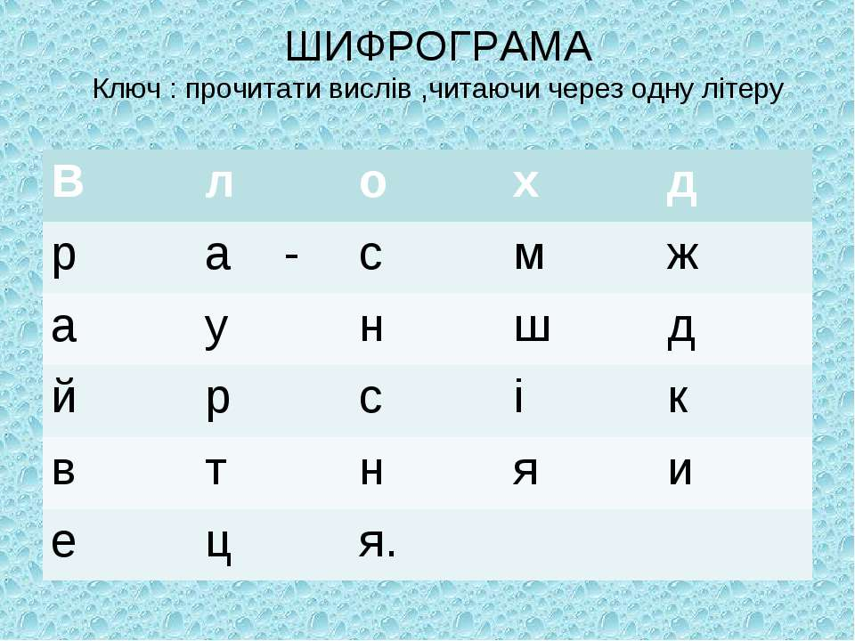 ШИФРОГРАМА Ключ : прочитати вислів ,читаючи через одну літеру В л о х д р а -...