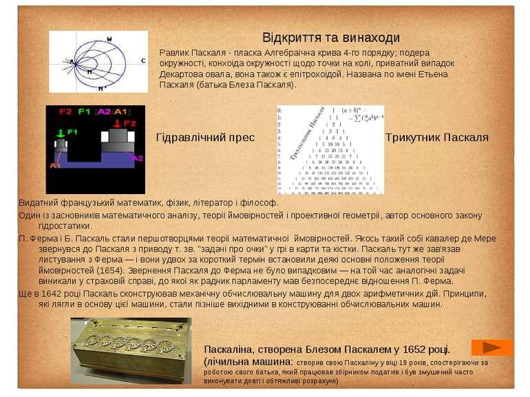 Відкриття та винаходи Гідравлічний прес Трикутник Паскаля Видатний французьки...
