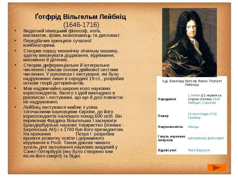 Ґотфрід Вільгельм Лейбніц (1646-1716) Видатний німецький філософ, логік, мат...