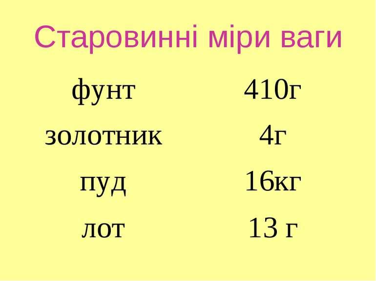 Старовинні міри ваги