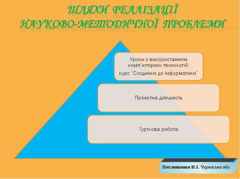 Петлюшенко Н.І. Черкаська обл.