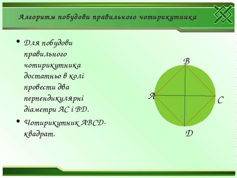 Алгоритм побудови правильного чотирикутника Для побудови правильного чотирику...