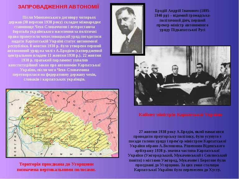 ЗАПРОВАДЖЕННЯ АВТОНОМІЇ Після Мюнхенського договору чотирьох держав (30 верес...