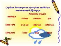 Середня багаторічна кількість опадів по метеостанції Прилуки періоди Кількіст...