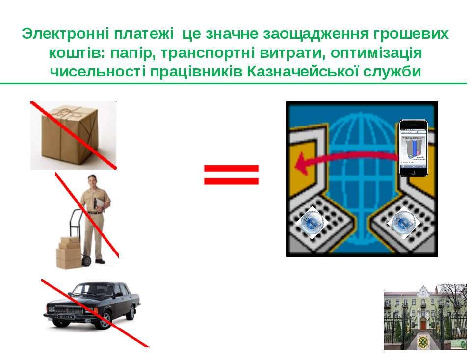 Электронні платежі це значне заощадження грошевих коштів: папір, транспортні ...