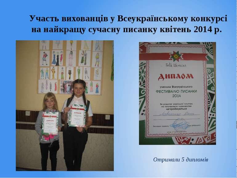 Участь вихованців у Всеукраїнському конкурсі на найкращу сучасну писанку квіт...