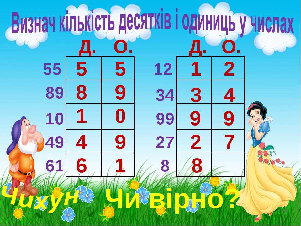 Д. О. 55 89 10 49 61 5 5 8 9 1 0 4 9 6 1 Д. О. 12 34 99 27 8 1 2 3 4 9 9 2 7 ...