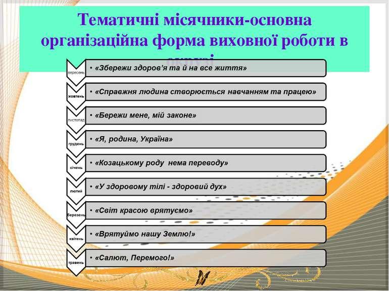 Тематичні місячники-основна організаційна форма виховної роботи в окрузі