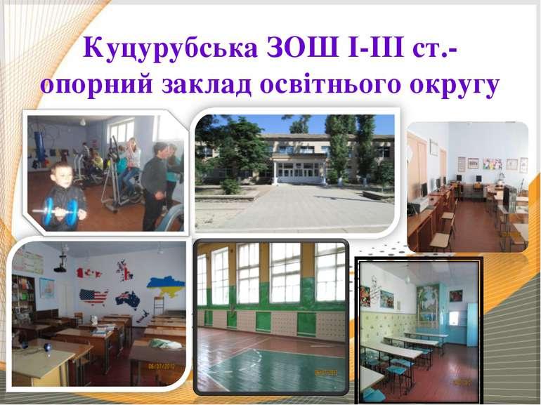 Куцурубська ЗОШ І-ІІІ ст.-опорний заклад освітнього округу