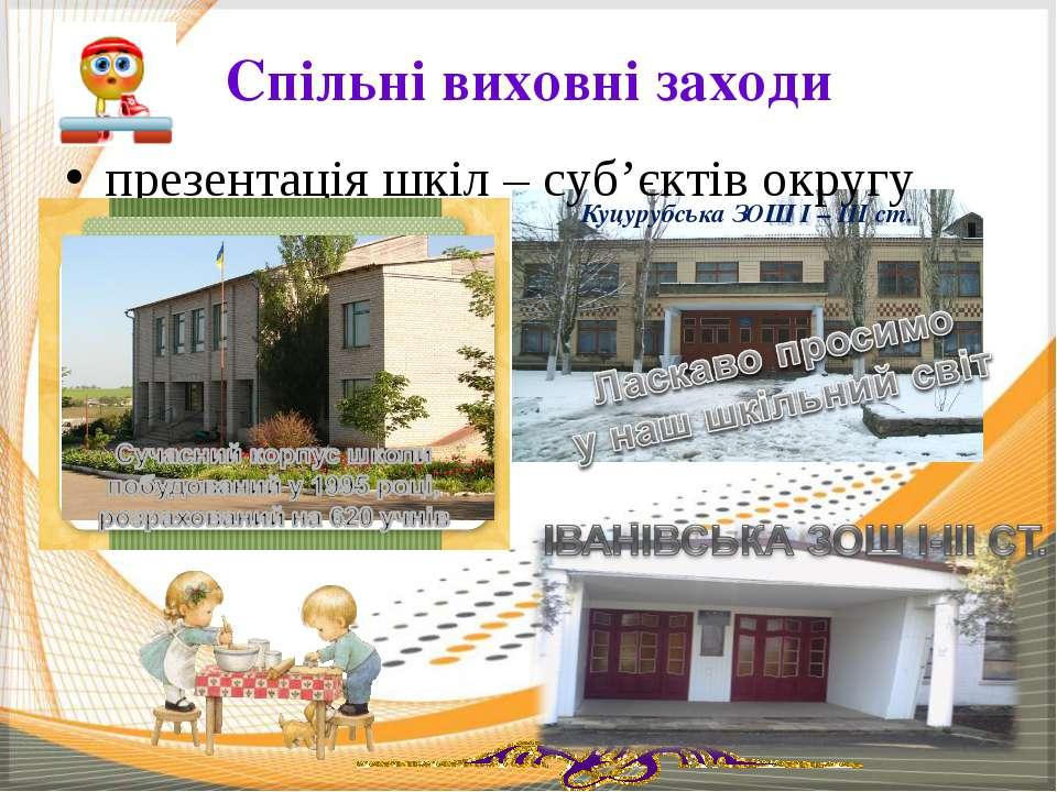 Спільні виховні заходи презентація шкіл – суб'єктів округу Куцурубська ЗОШ І ...