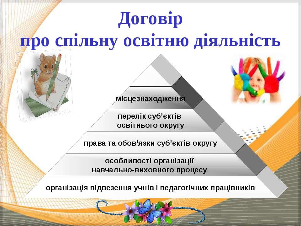 Договір про спільну освітню діяльність