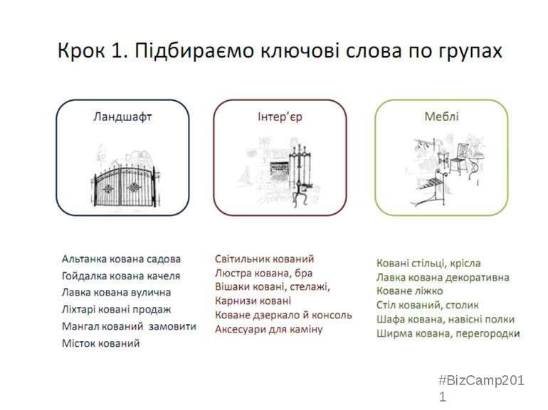 #BizCamp2011