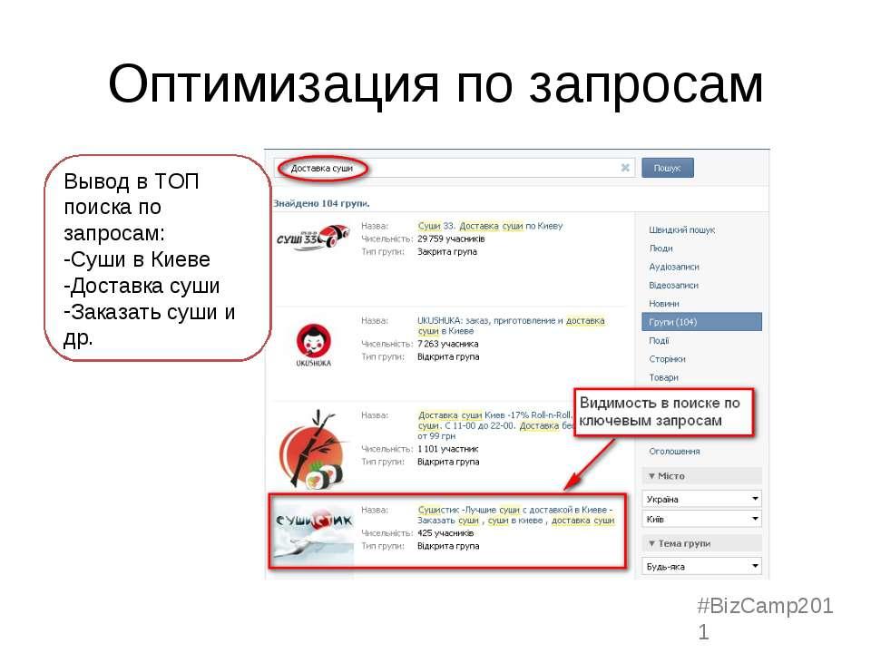 Оптимизация по запросам Вывод в ТОП поиска по запросам: Суши в Киеве Доставка...