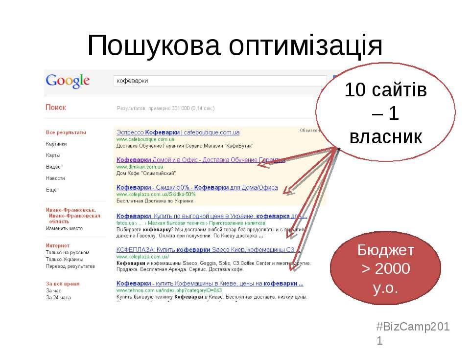Пошукова оптимізація 10 сайтів – 1 власник Бюджет > 2000 у.о. #BizCamp2011