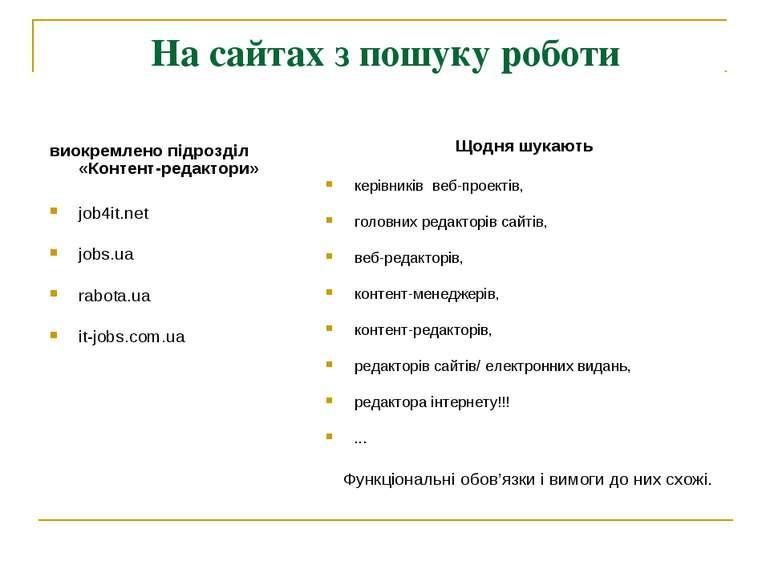 На сайтах з пошуку роботи виокремлено підрозділ «Контент-редактори» job4it.ne...