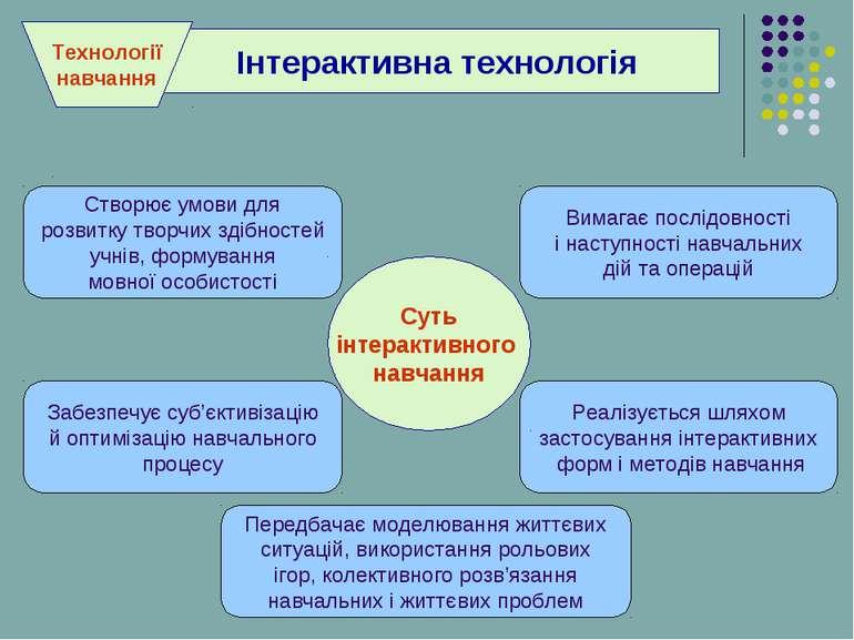 . . Створює умови для розвитку творчих здібностей учнів, формування мовної ос...