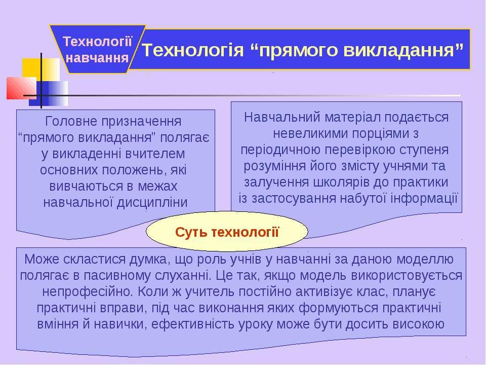 """. . Технологія """"прямого викладання"""" Технології навчання Головне призначення """"..."""