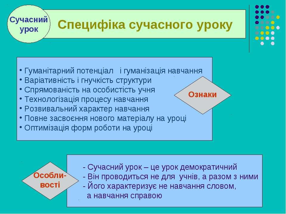 . . Специфіка сучасного уроку Сучасний урок Гуманітарний потенціал і гуманіза...