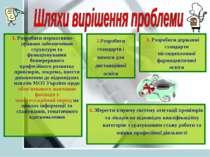 1. Розробити нормативно-правове забезпечення структури та функціонування безп...