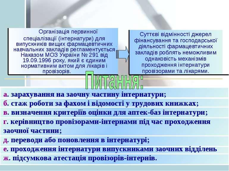 Організація первинної спеціалізації (інтернатури) для випускників вищих фарма...