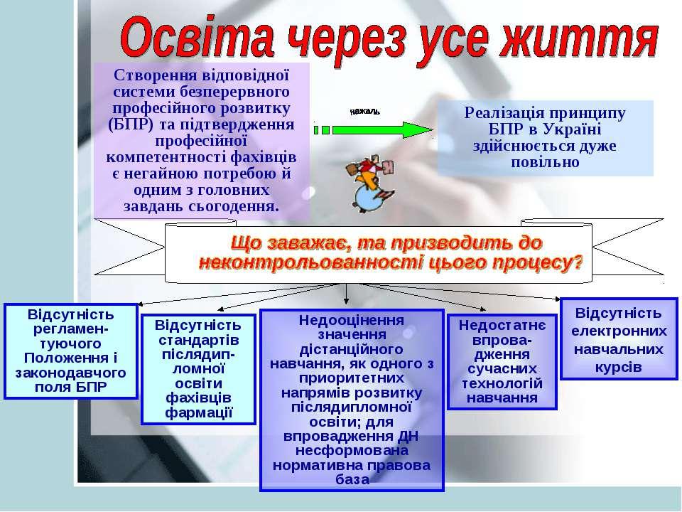 Створення відповідної системи безперервного професійного розвитку (БПР) та пі...