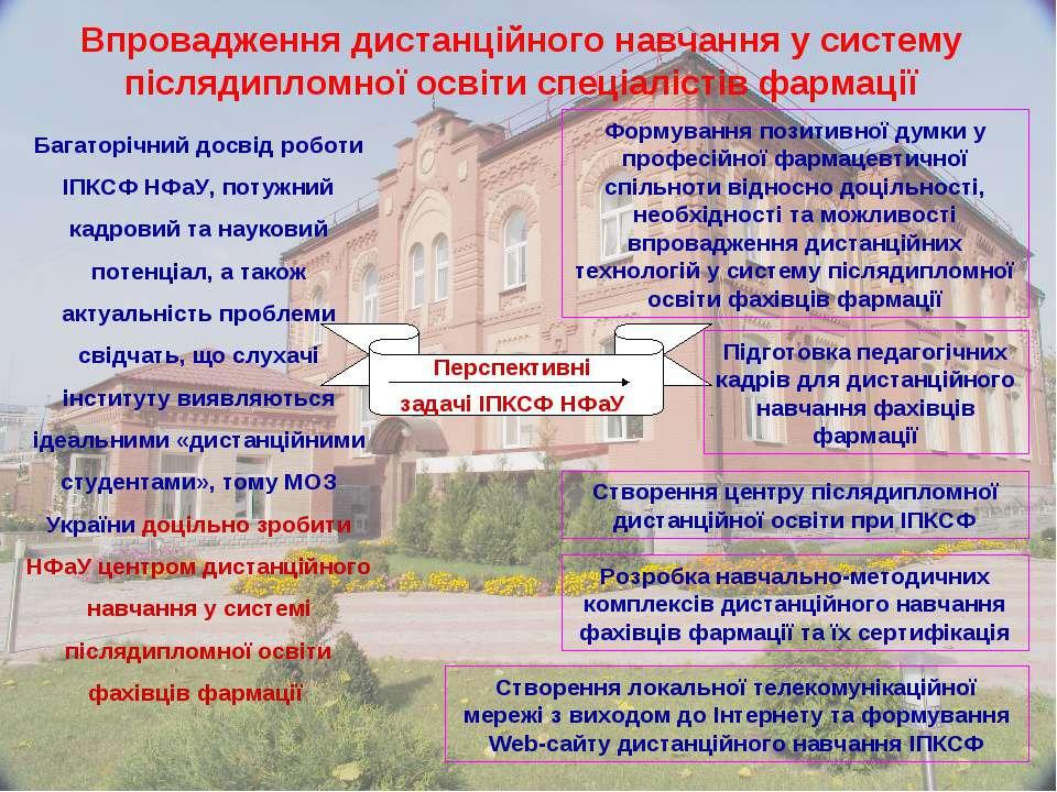 Впровадження дистанційного навчання у систему післядипломної освіти спеціаліс...
