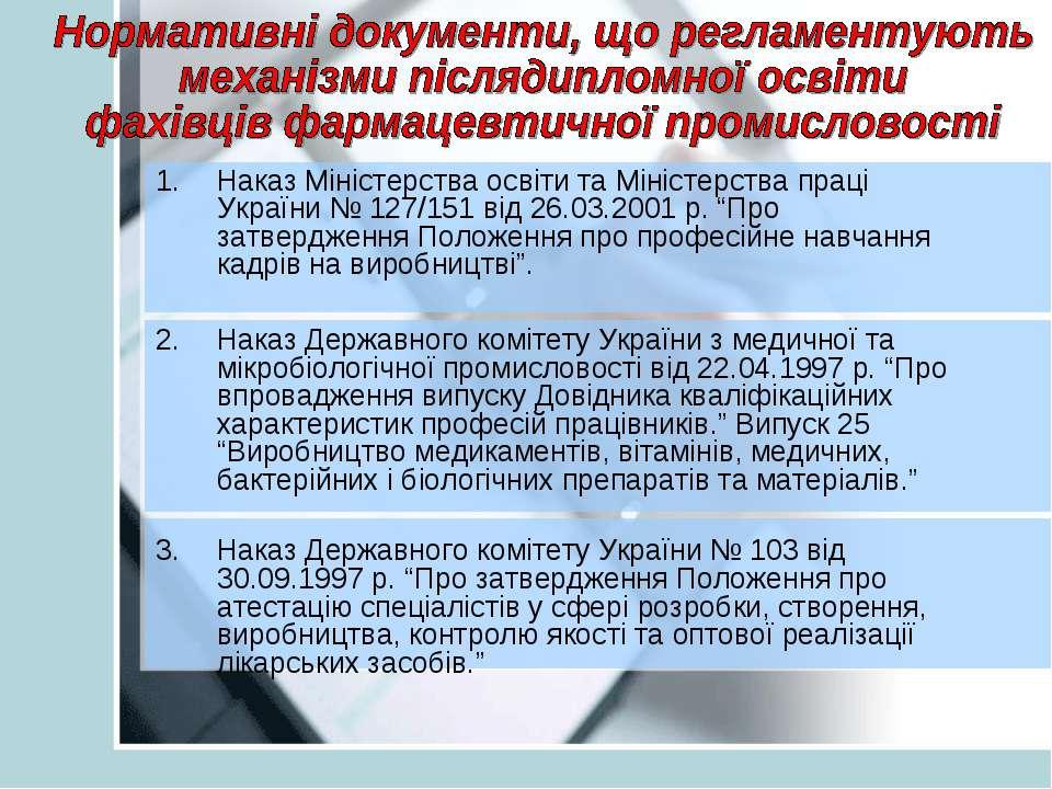 Наказ Міністерства освіти та Міністерства праці України № 127/151 від 26.03.2...