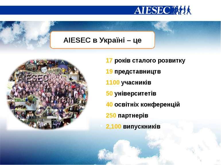 17 років сталого розвитку 19 представництв 1100 учасників 50 університетів 40...