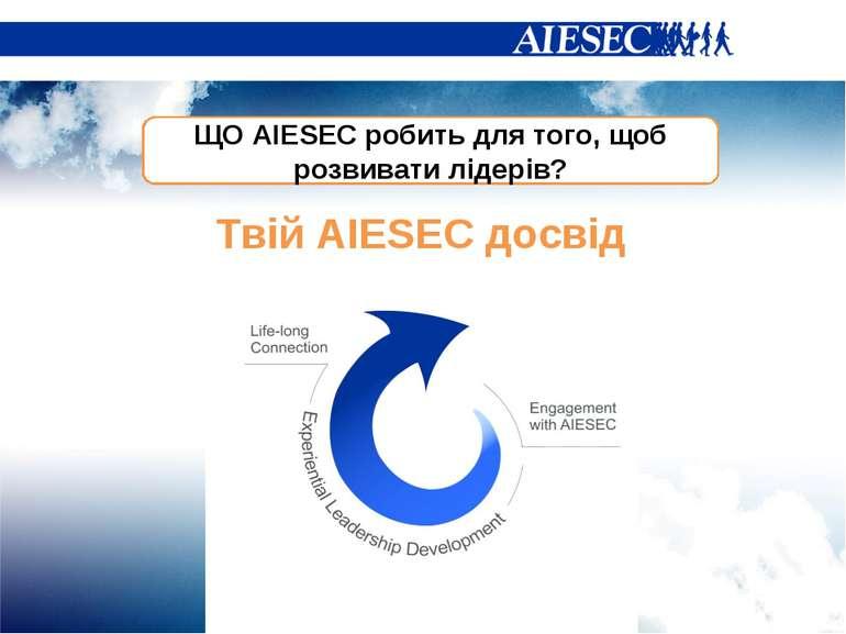 ЩО AIESEC робить для того, щоб розвивати лідерів? Твій AIESEC досвід