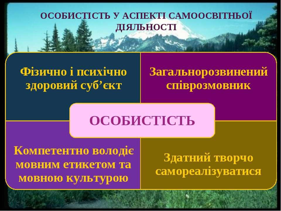 ОСОБИСТІСТЬ У АСПЕКТІ САМООСВІТНЬОЇ ДІЯЛЬНОСТІ