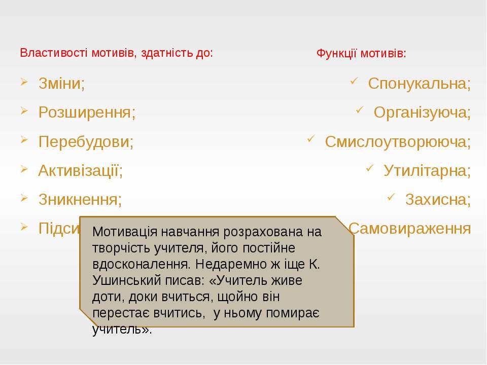 Властивості мотивів, здатність до: Функції мотивів: Зміни; Розширення; Перебу...