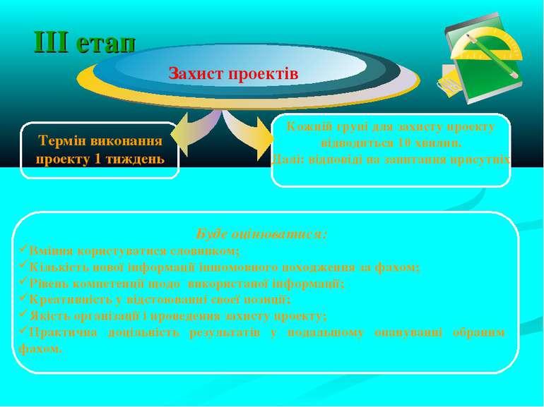 ІІІ етап Термін виконання проекту 1 тиждень Захист проектів Кожній групі для ...